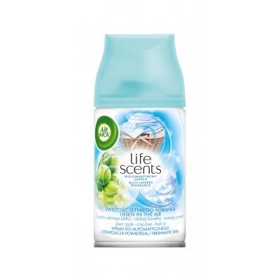 Air Wick 5900627055184 automatic air freshener/dispenser 250 ml Blue
